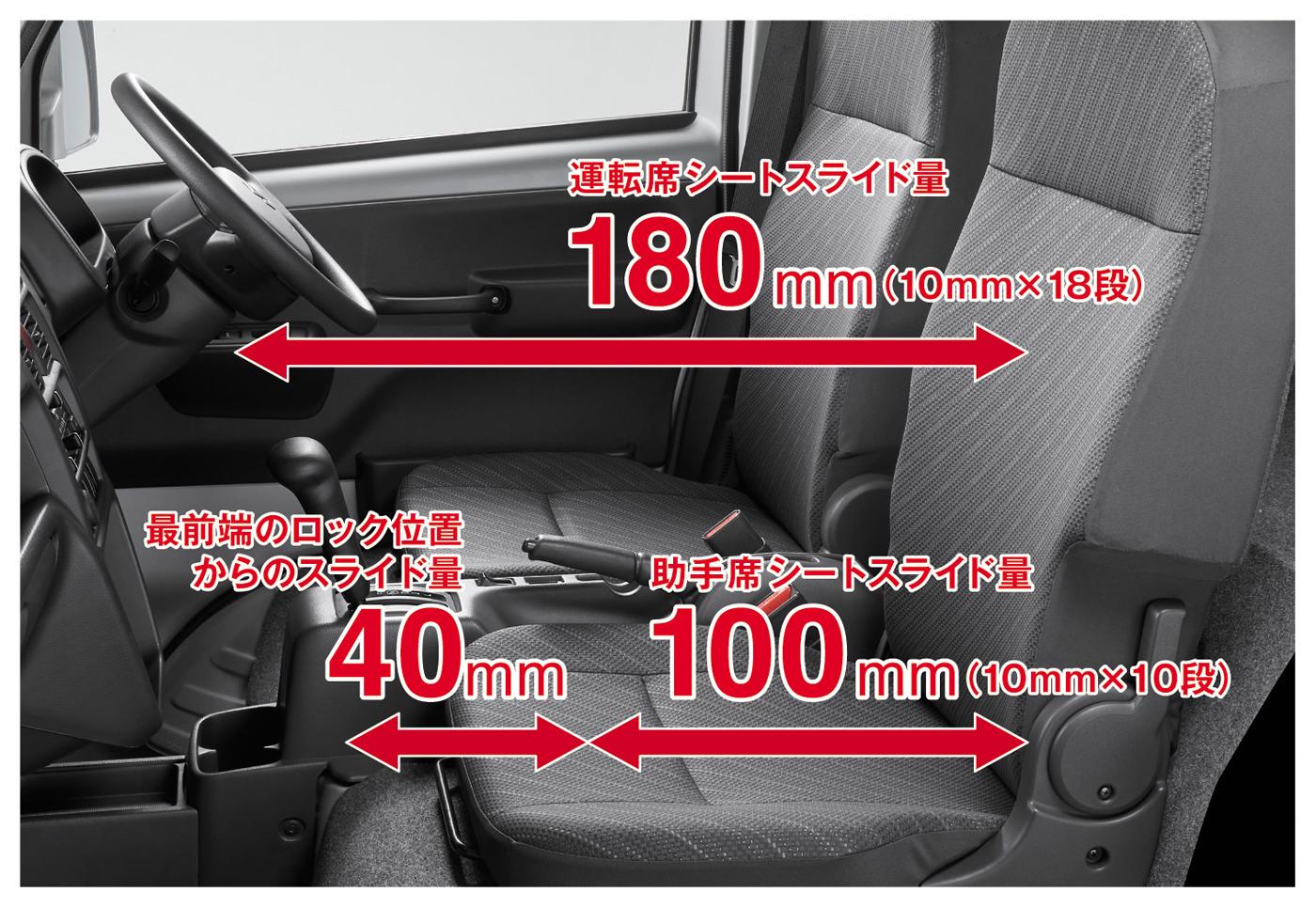 運転席のシートスライド量は最大180mm(10mm×18段)と大幅に伸びた