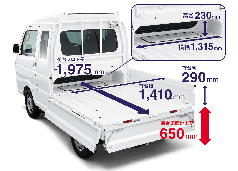 荷台も高い使い勝手を誇る。荷台フロア長は最大1975mm、荷台幅は1410mm