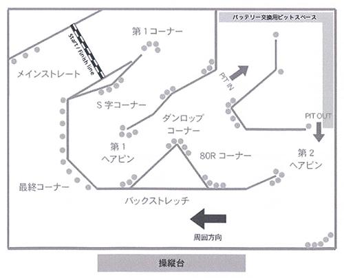 コースレイアウト(イメージ)。幅21.6m、縦14.4mと広大である