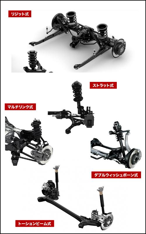 おもなサスペンション形式。1.リジット式:左右の車輪を車軸でつなげた形式。車軸懸架式ともいう。片輪が押し上げられると反対側は押し下げられるので、起伏の大きい悪路での接地性能がいい。構造がシンプルで堅牢なためトラックやSUVなどに採用されている。2.ストラット式:力を受け持つ支柱(=ストラット)にショックアブソーバーを使って、これにコイルスプリングとロアアームを基本に構成したサスペンション。構造がシンプルで部品点数が少ないため、コストが抑えられるメリットがある。 '70年代以降世界的に多くの乗用車に採用3.ダブルウィッシュボーン式:鳥の首と胸の間にある骨(ウイッシュボーン)の形に似たA字型のアームを2組、上下配置してタイヤを支持するサスペンション。サスペンションストロークがスムースで、タイヤと路面とのグリップ変化が少ない。レーシングカーや高級車などに多用 4.マルチリンク式:上下のアームで支持するダブルウィッシュボーン式の発展系。独立した数本のアームで構成することでジオメトリー変化を制御する構造をもち、よりタイヤのグリップ変化を抑えられる。'82年に発表されたベンツ190Eに初搭載された。 5.