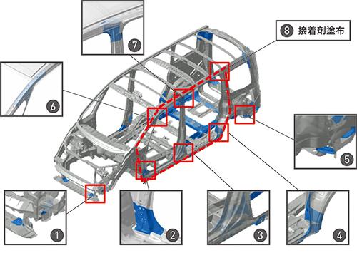 スライドドアモデルは、ボディ側の剛性設計も専用。各車入念な設計がなされている